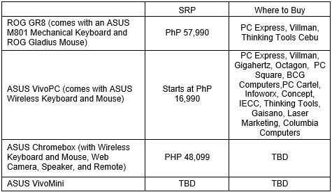ASUS MiniPCs Price List