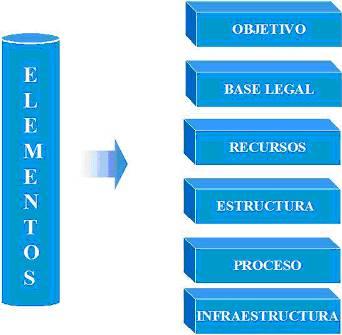 Organizacion Empresarial Importancia De Organizacion