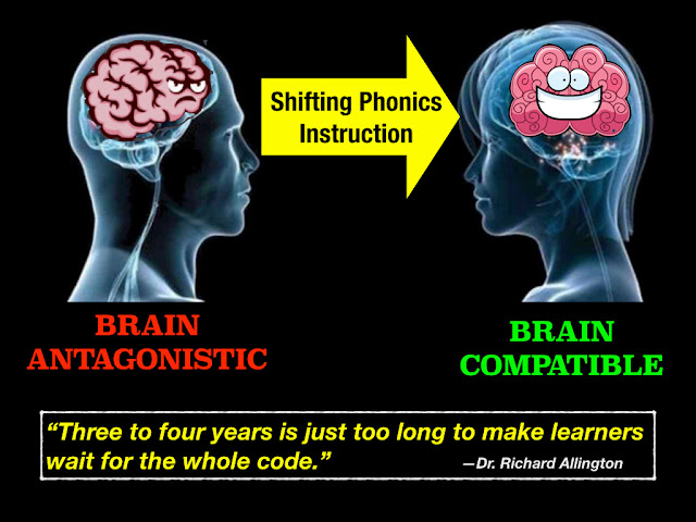 "Secret Stories® Phonics — Shifting Phonics Instruction from ""Brain Antagonistic"" to ""Brain Compatible"""