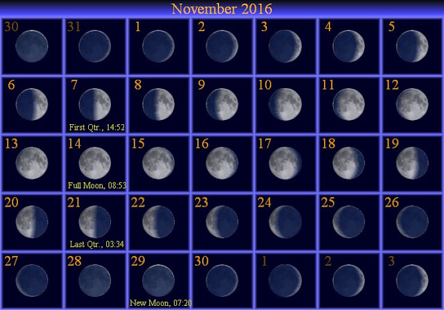 November 2016 Moon Phases Calendar, November 2016 Moon Calendar, November 2016 Lunar Calendar, 2016 Moon Phases Calendar, November 2016 Full Moon Calendar