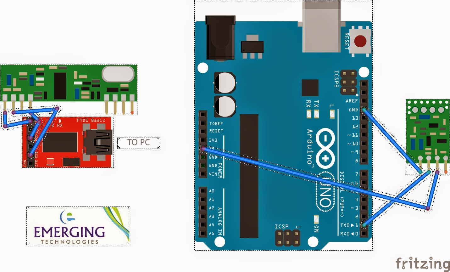 Emerging Technologies Interfacing Rf Transmitter And Receiver Circuit Diagram With Arduino Uno