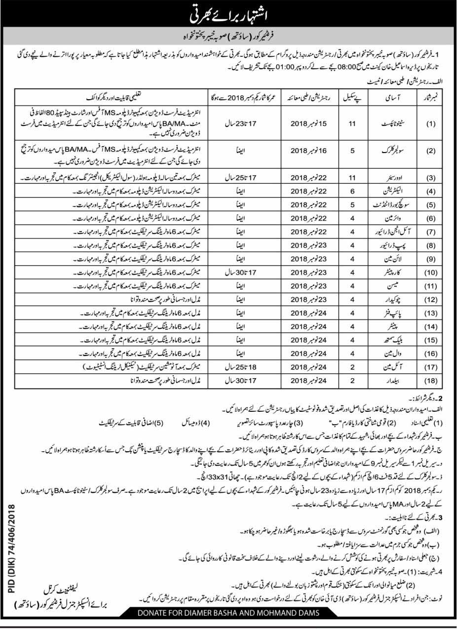 20 Govt Jobs in Frontier Corps Govt Of Khyber Pakhtunkhwa