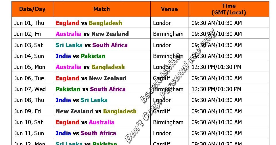 Learn New Things ICC Champions Trophy 2017 Schedule Time Table