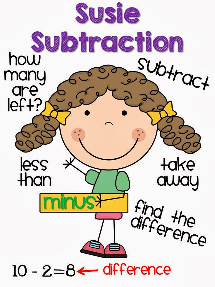 Addition/Subtraction - Lessons - Tes Teach