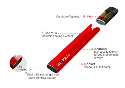 What Will You Get from E-bossvape VANGU Vape Pen