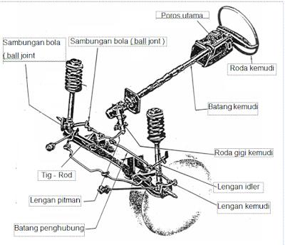 Hydraulic Power Ke System Hydraulic Power Product Wiring