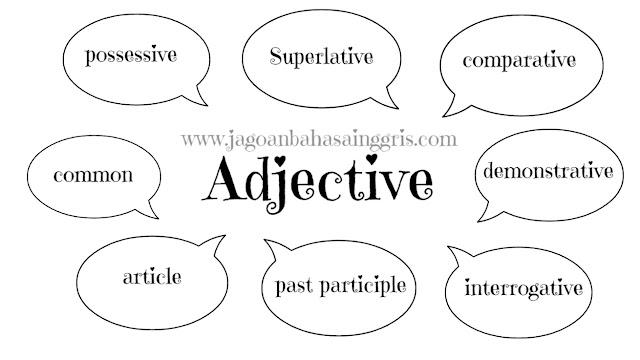 Penjelasan, Jenis, dan Daftar Kata Adjective (Kata Sifat)