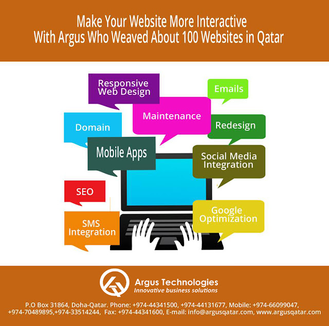 Websites Design In Qatar