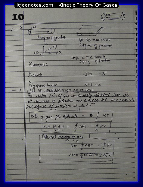 Kinetic theory of gases IITJEE Notes