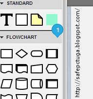 criar dfd - chart