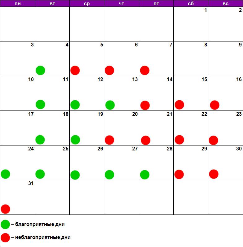 Лунный календарь лечения зубов декабрь 2018