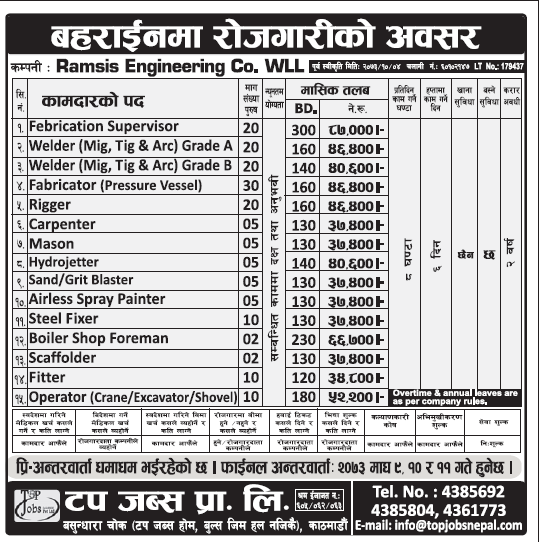 Jobs in Bahrain for Nepali, Salary Up to Rs 87,000