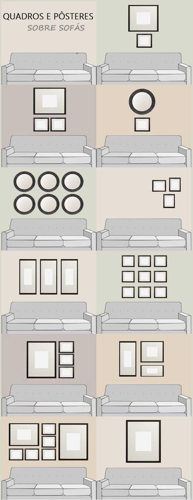modelo disposição de quadros