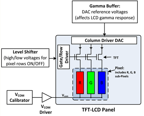 gamma correction on the circuit panel driver tv problems and rh tvrepairsolution blogspot com Gamma Correction MATLAB Gamma Correction Photoshop