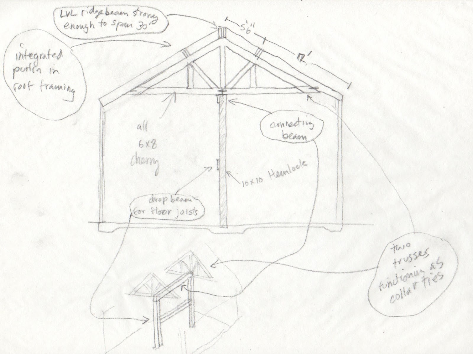 Rebekah and Lenny's River Road Home: new timber frame truss design