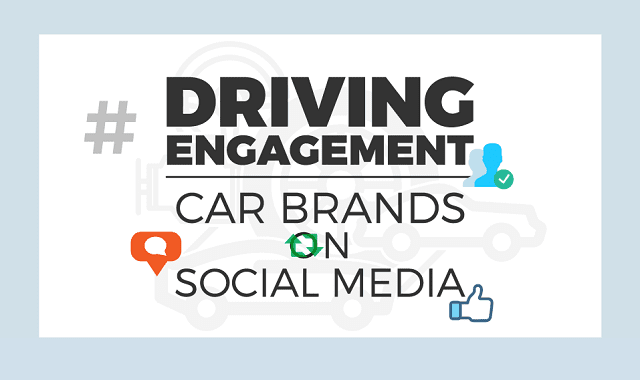 Top Car Brands on Social Media