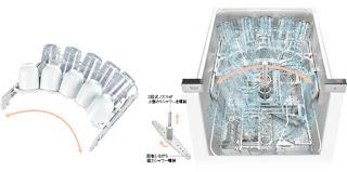 リンナイ 食器洗い乾燥機 サークルラック
