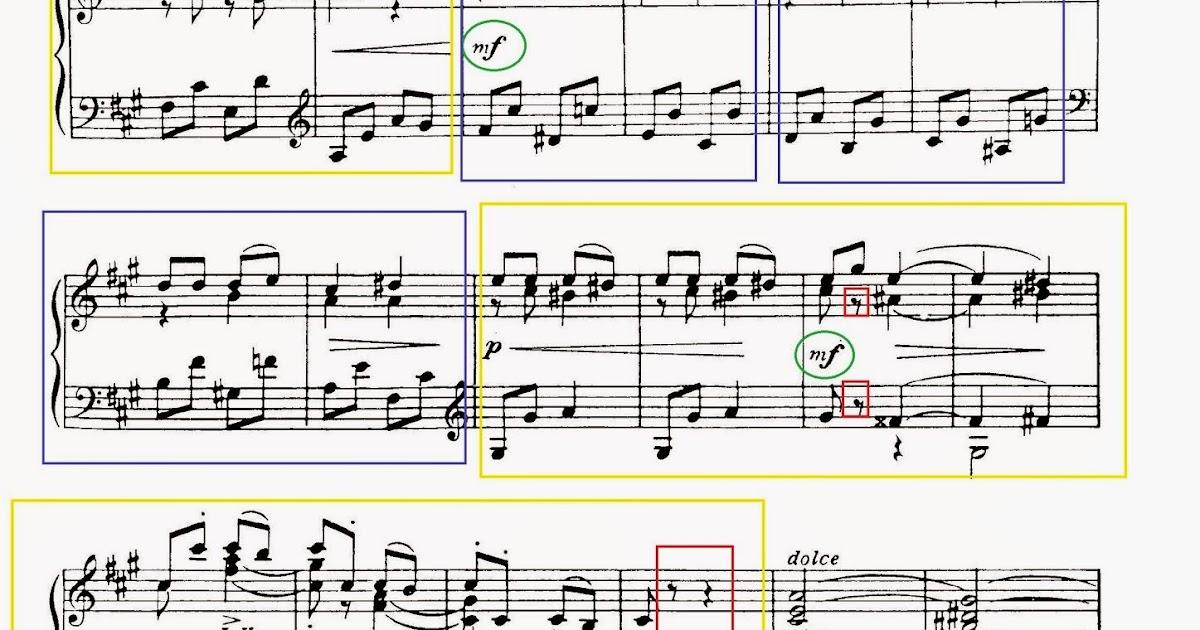 ABRSM Exam Easy Pass!: ABRSM 2015-2016年五級鋼琴考試 B4 琴譜及練習重點