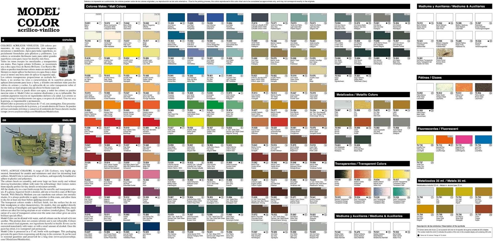 Testors Model Master Acrylic Color Chart