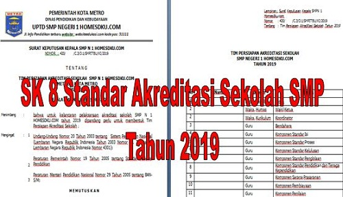 SK 8 Standar Akreditasi Sekolah SMP Tahun 2019