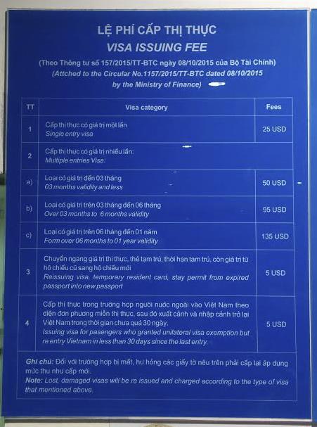 Precios Visado Vietnam 2016