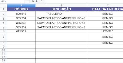 Procv no LibreOffice