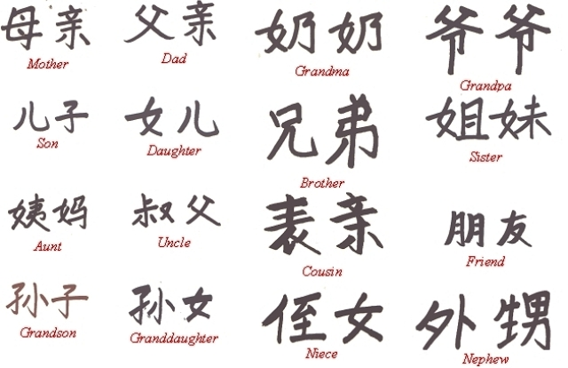 Chinese Character Tattoo Translation