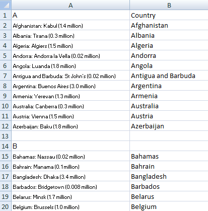 parsing country data
