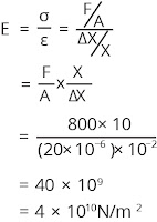 Pembahasan Soal Fisika Tentang Elastisitas Bahan nomor 1