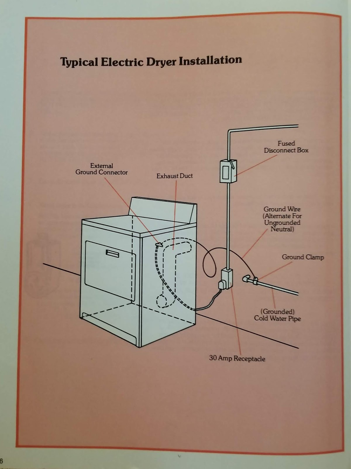 hight resolution of sears kenmore electric clothes dryer