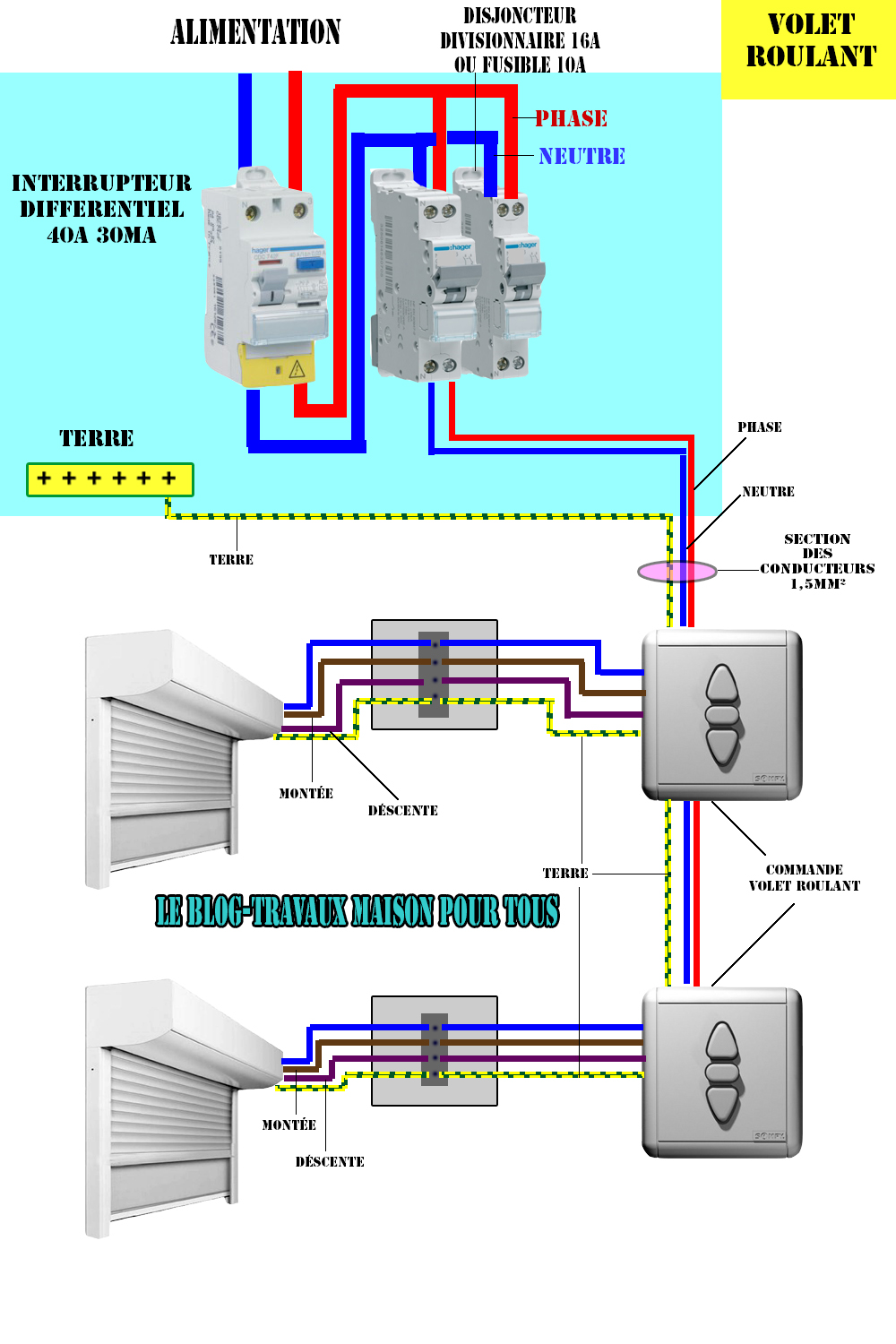 Schema Electrique Du Volet Roulant on alarm circuit schematic