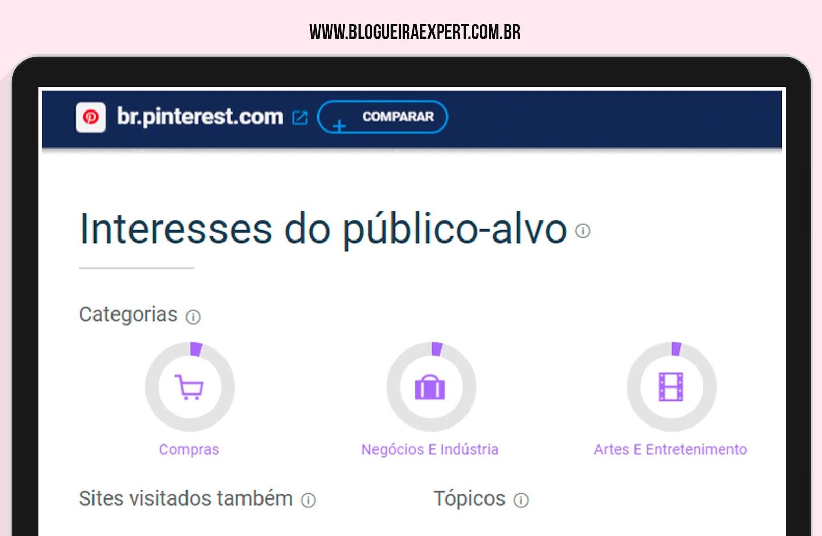 Como ganhar dinheiro no Pinterest? - 5 MANEIRAS