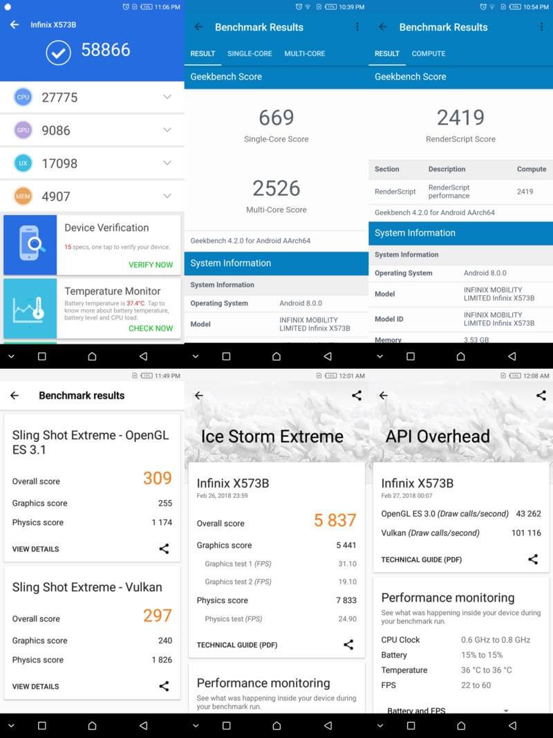 Infinix Hot S3 Benchmark Scores