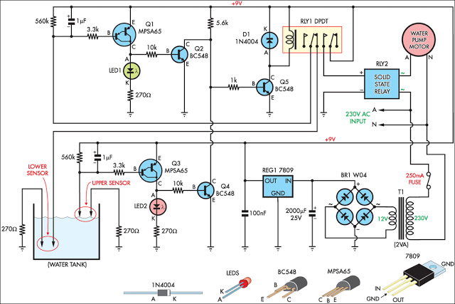 Gate photocell wiring diagram free download wiring diagram automatic water tank filler schematic circuit diagram automatic water tank filler schematic 9 volt photocell wiring diagram outdoor photocell wiring asfbconference2016 Choice Image