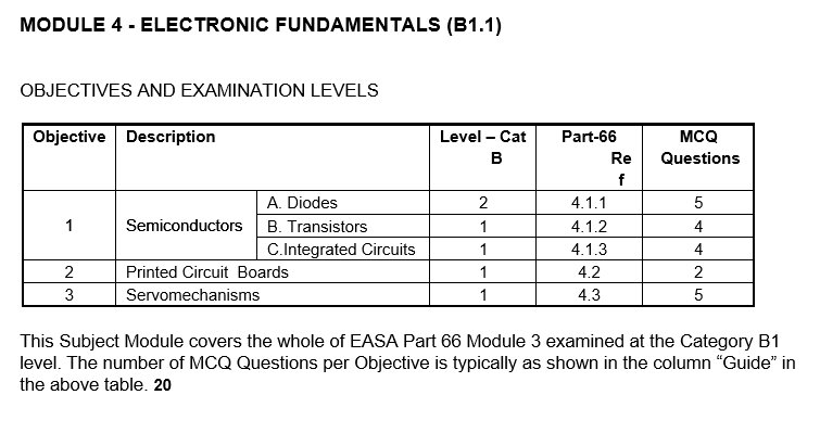 Aviation Reference Material: Easa Questions