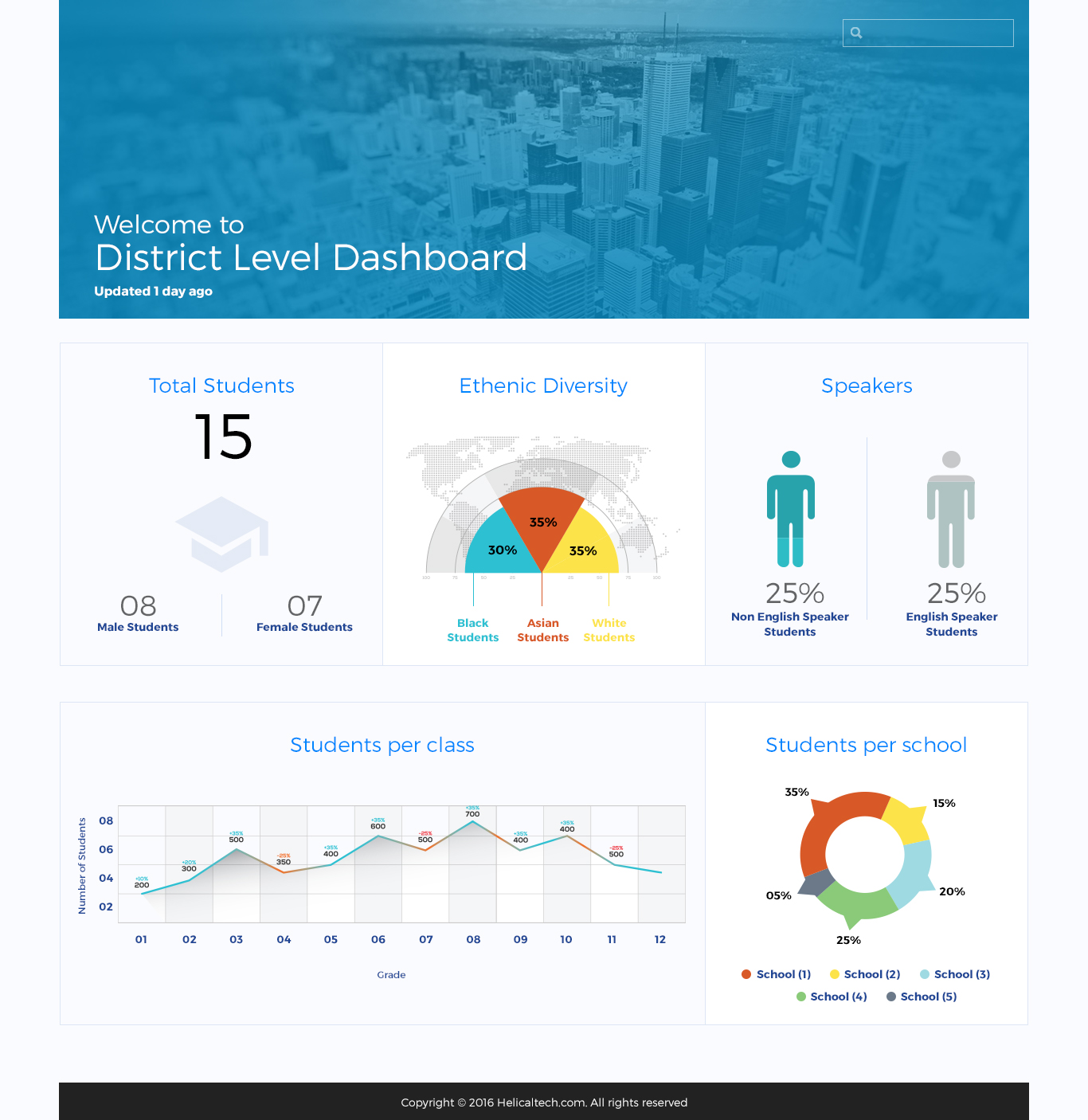 Helical Insight : Worlds First Open Source BI Framework With