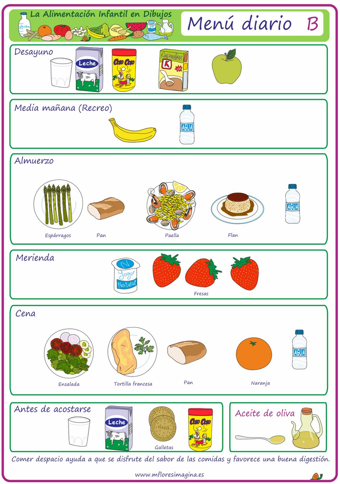 La alimentacin infantil en dibujos Etapa escolar