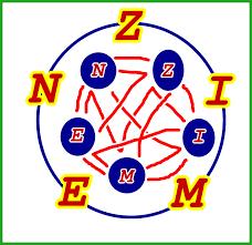 ENZIM : Pengertian Enzim, Struktur Enzim, Sifat Enzim dan Faktor yang Mempengaruhi Kerja Enzim