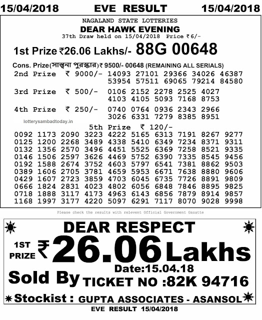 lottery sambad 8 pm result 15 april 2018