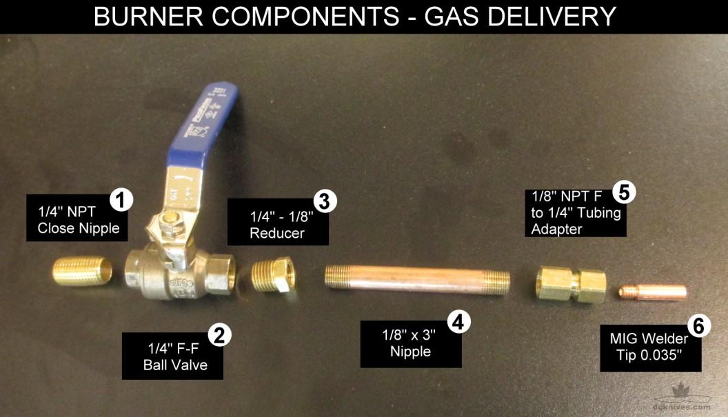 Diy Knifemaker S Info Center Gas Forge Build 2 Gas System