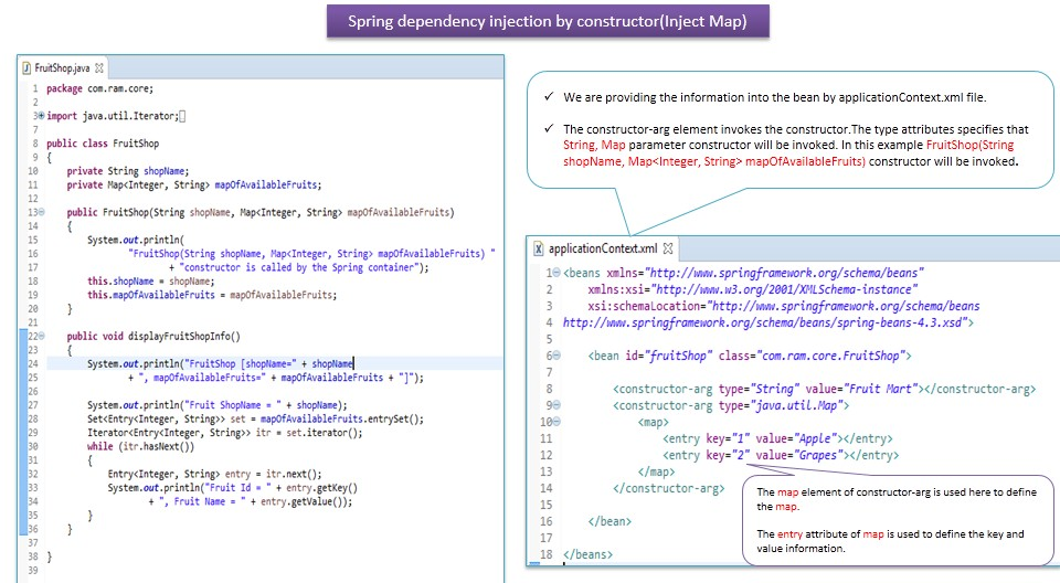 JAVA EE: How to Inject Map using Spring dependency injection ... Map Iterator on