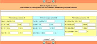http://calasanz.edu.gva.es/7_ejercicios/matematicas/mate3pri/3_02sumas.html