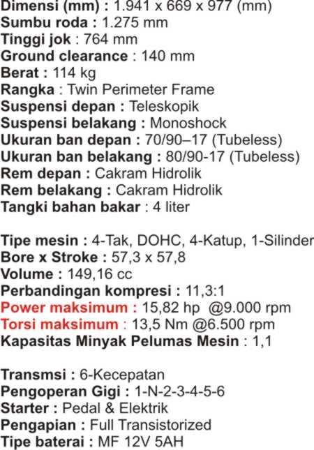 spesifikasi Honda Sonic 150R