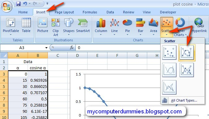 Create cosine graph/plot cosine wave in excel My Computer Dummies