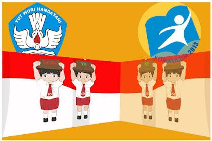 Contoh RPP Kurikulum 2013 Perangkat Pembelajaran SD/MI  2016 Kelas 1 2 3 4 5 6