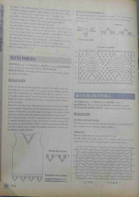 Medidas e instrucciones