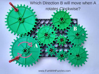 Rotating Gears Visual Brain Teaser
