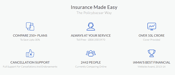 Insurance With Policy Bazaar
