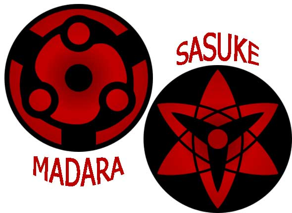 Ethernal Mangekyou Sharingan