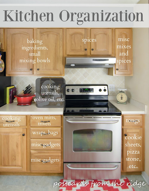Kitchen organization tips postcards from the ridge for Ideas organizing kitchen cabinets